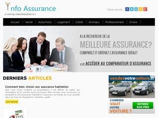 Trouver et choisir l'assurance idéale